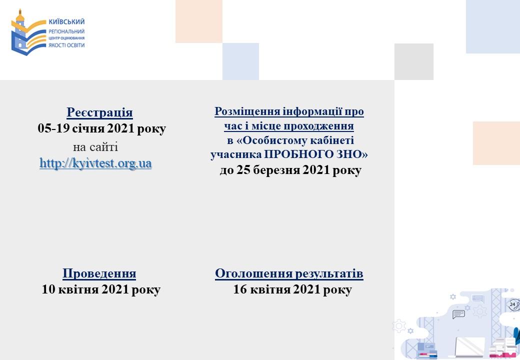 Нове_Презентація ЗНО пробне 2021